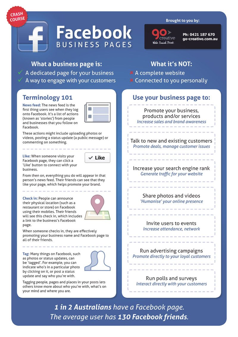 GO Creative - Facebook business pages crash course